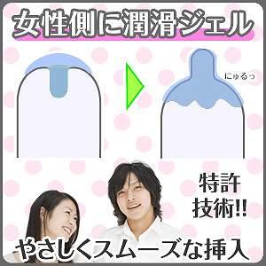 コンドームの先端(女性側)にたっぷり潤滑ジェル
