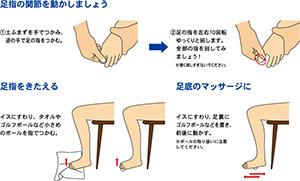 足指ぐるぐる体操