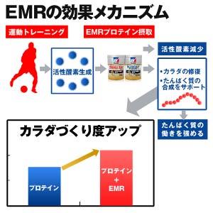 EMRでからだづくり度アップ