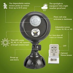 mr beams spotlight with remote control, mb371