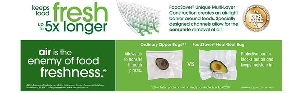foodsaver,food,saver,vacuum,sealer,sealing,fresh,5x,longer,rolls