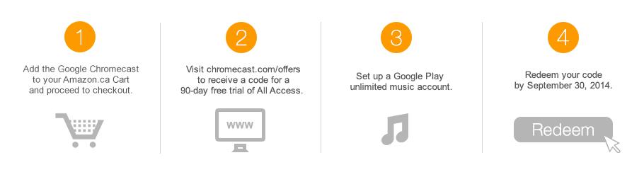 Chromecast and Google Play