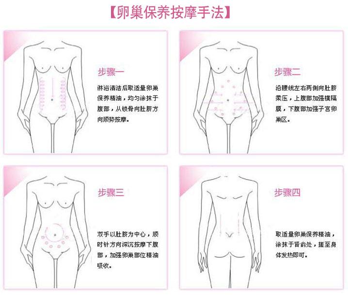 腹部按摩手法图解