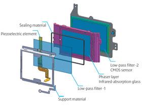 La unidad de autolimpieza usa vibraciones ultrasónicas para eliminar el polvo