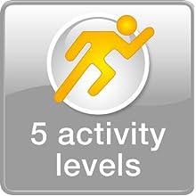 cinco niveles de actividad