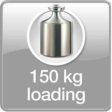 capacidad de carga