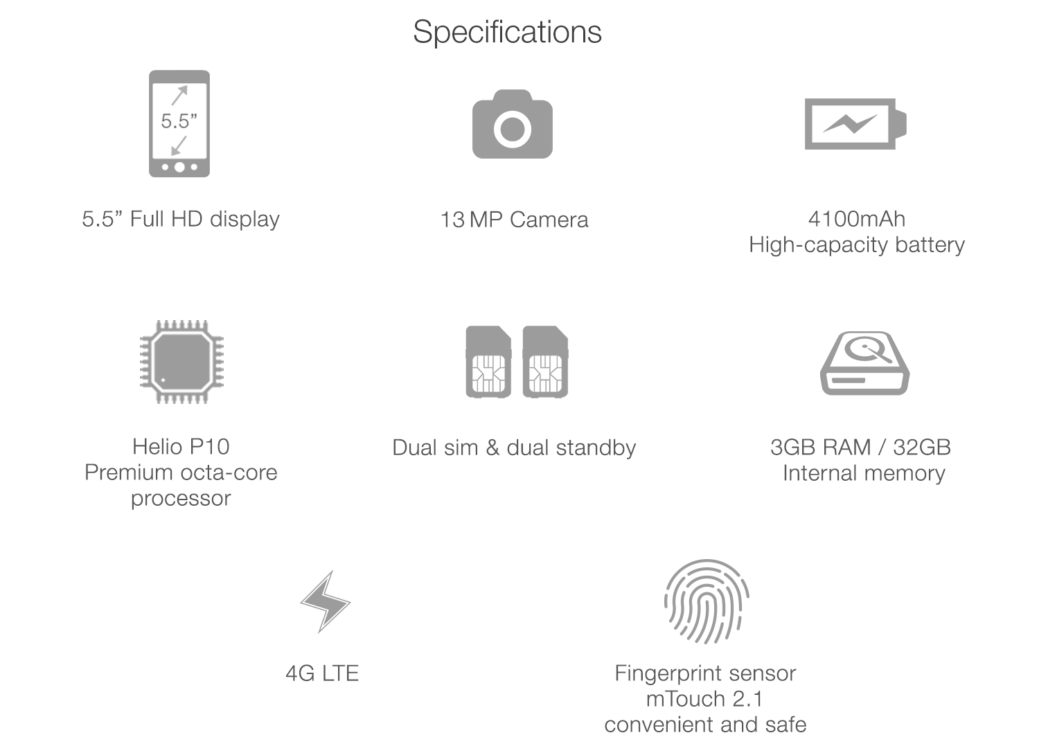 meizu m3 note tech specification
