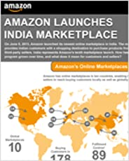 Amazon Launches India Marketplace