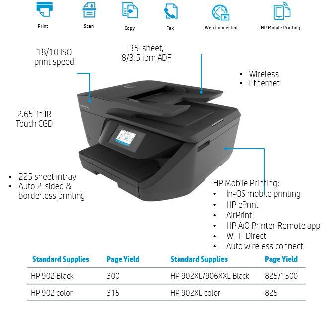 buy hp officejet pro 6960 color all in one printer j7k33a online at low prices in. Black Bedroom Furniture Sets. Home Design Ideas
