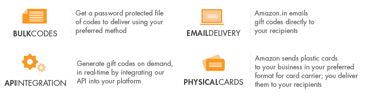 Amazon.in Corporate Gift Cards - Service Options