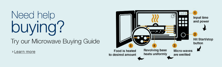Microwaves Buying Guide