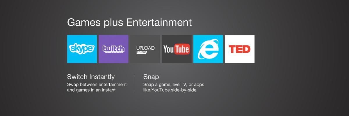 Games + Entertainment