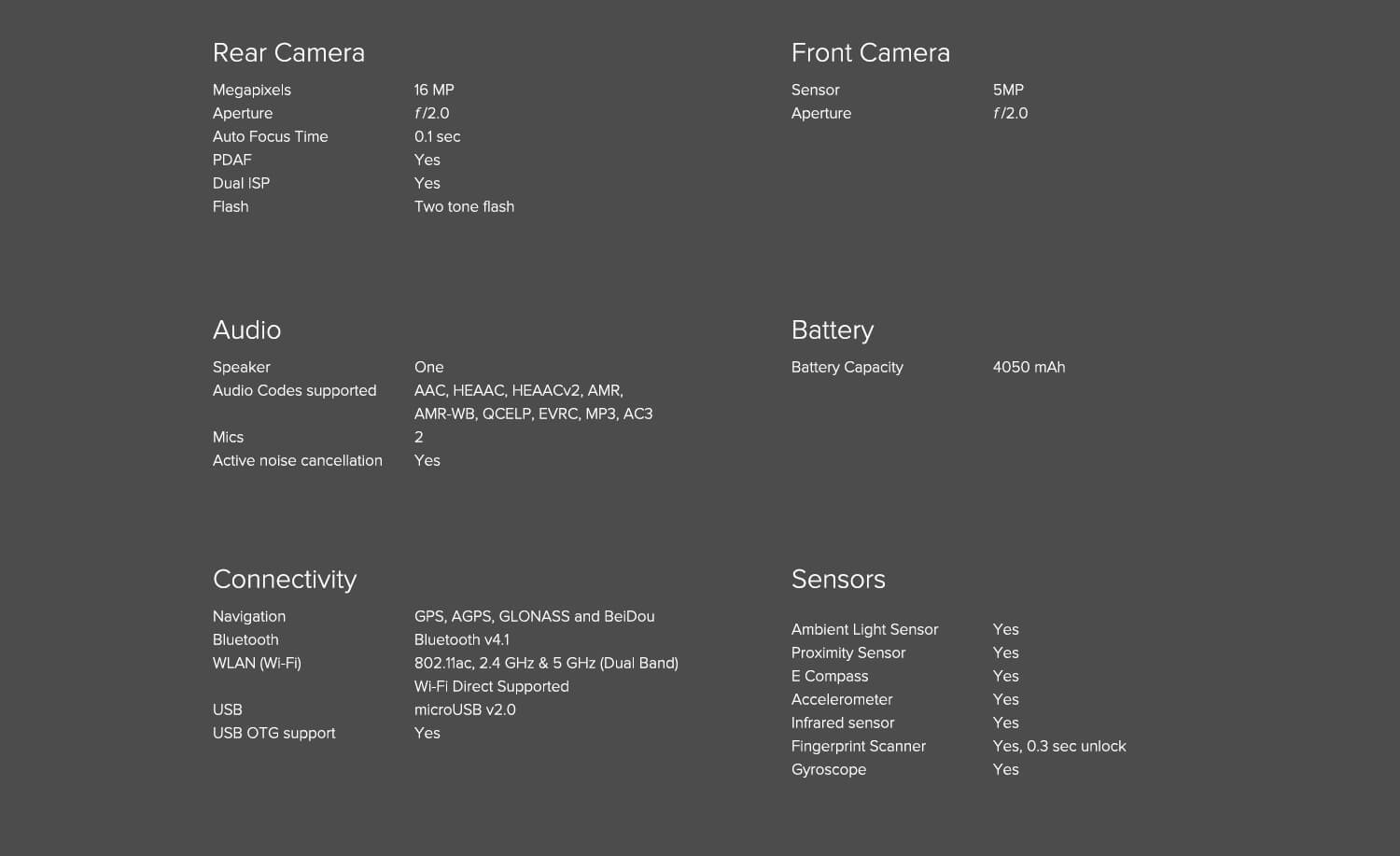 Redmi Full specs