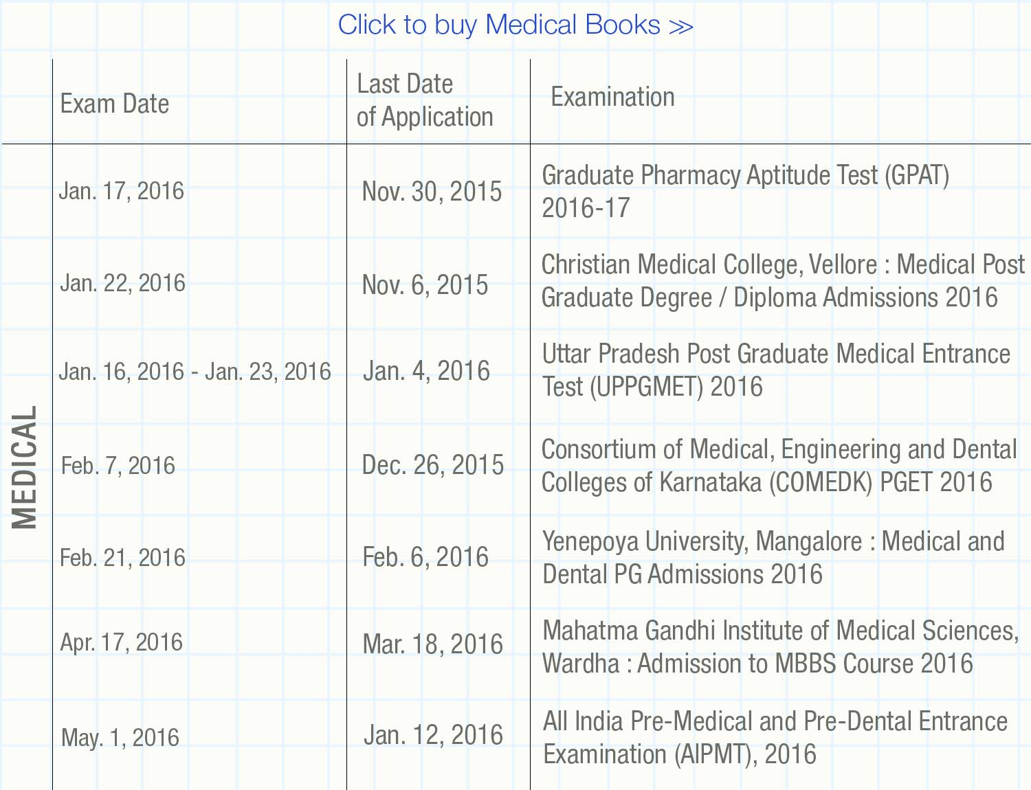Medical Exam Timetable