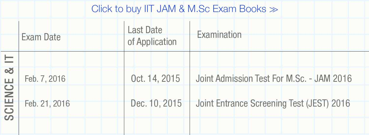 IIT JAM and M.Sc Exam Timetable
