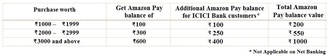 how to pay with two debit cards on amazon