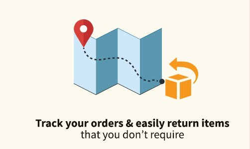 Track orders and return items