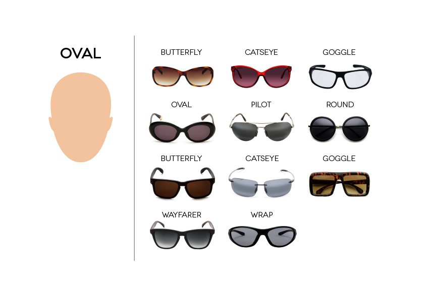 Glasses Frame For Oval Face : Sunglasses Buying Guide: How To Buy Sunglasses Online ...