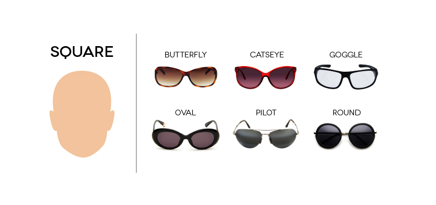 Sunglasses Shape For Square Face : Sunglasses Buying Guide: How To Buy Sunglasses Online ...