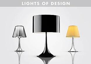 Lights of Design, Descubre las tendencias más actuales en iluminación. Alternando...