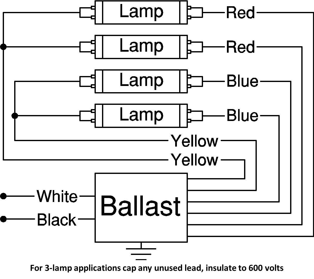3 Lamp Ballast Wiring Diagram Another Blog About T8 Emergency F96t12 Cw