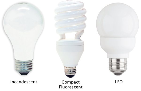 what is an led light bulb and why should you buy one. Black Bedroom Furniture Sets. Home Design Ideas
