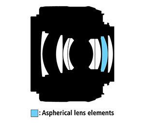 35mm Lens Construction