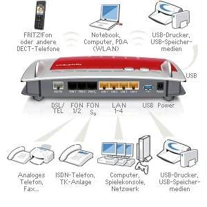 AVM FRITZ!Box 7490 WLAN AC + N Router 5 GHz2,4 GHz: Amazon