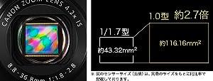 予定画像:G7X-1