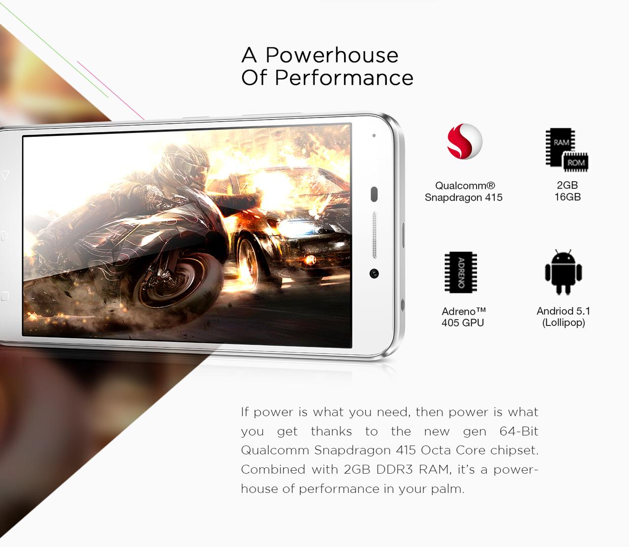 Powerhouse of Performance